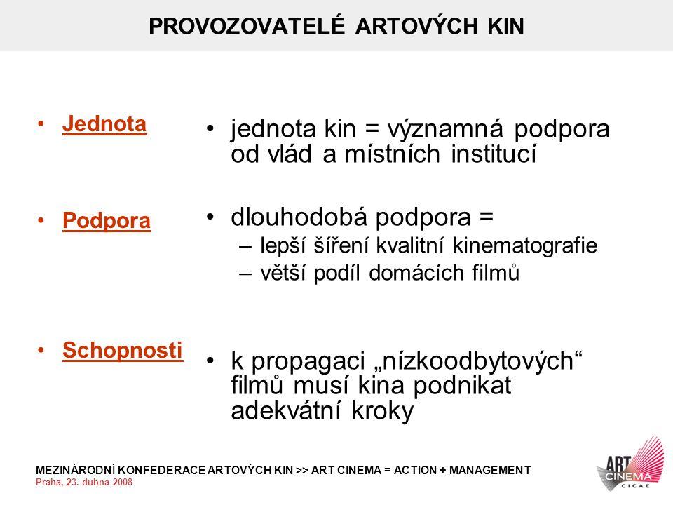 MEZINÁRODNÍ KONFEDERACE ARTOVÝCH KIN >> ART CINEMA = ACTION + MANAGEMENT Praha, 23. dubna 2008 PROVOZOVATELÉ ARTOVÝCH KIN •Jednota •Podpora •Schopnost