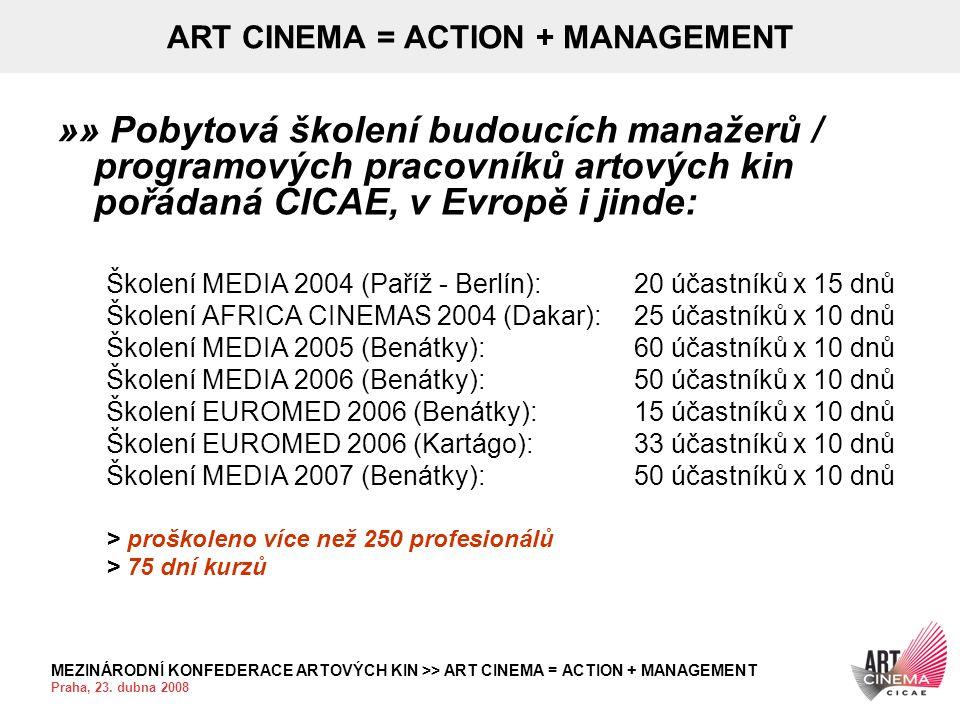 MEZINÁRODNÍ KONFEDERACE ARTOVÝCH KIN >> ART CINEMA = ACTION + MANAGEMENT Praha, 23. dubna 2008 ART CINEMA = ACTION + MANAGEMENT »» Pobytová školení bu
