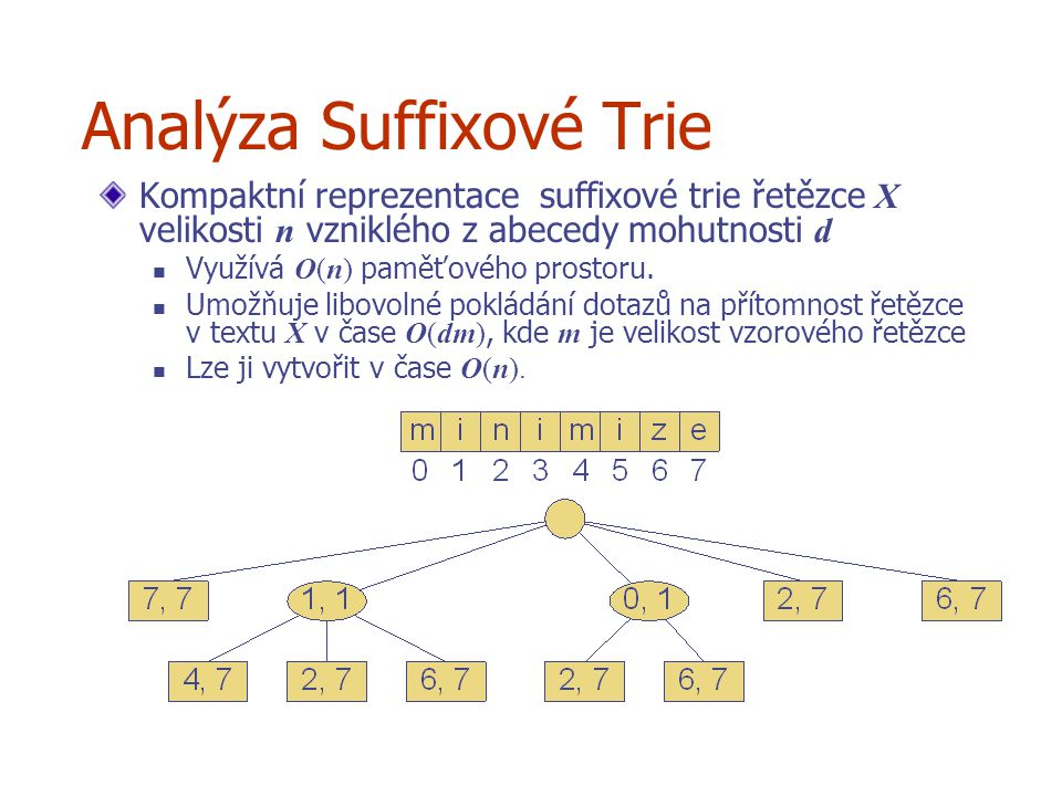 Analýza Suffixové Trie Kompaktní reprezentace suffixové trie řetězce X velikosti n vzniklého z abecedy mohutnosti d  Využívá O(n) paměťového prostoru