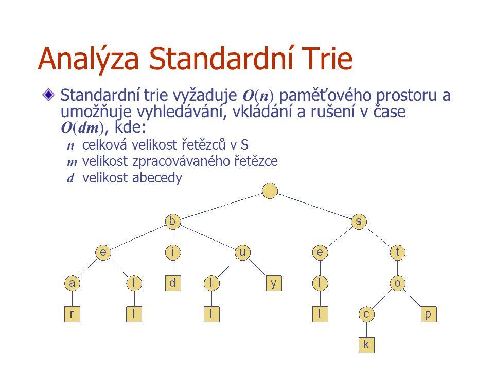 Analýza Standardní Trie Standardní trie vyžaduje O(n) paměťového prostoru a umožňuje vyhledávání, vkládání a rušení v čase O(dm), kde: n celková velik