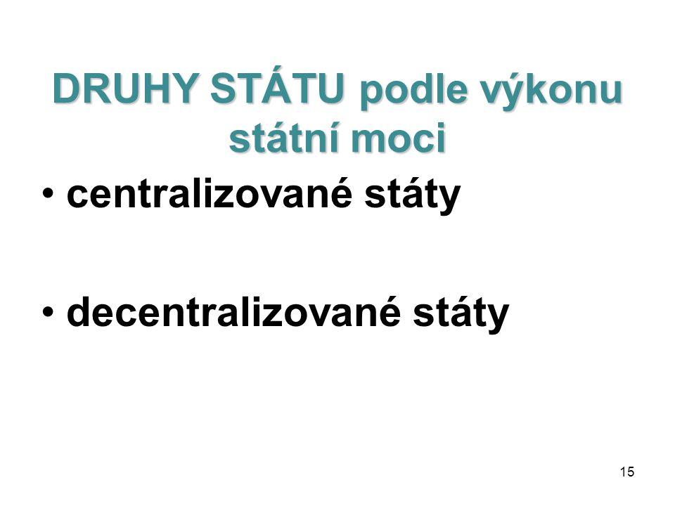 DRUHY STÁTU podle uspořádání státu •unitární stát •federace •konfederace 14