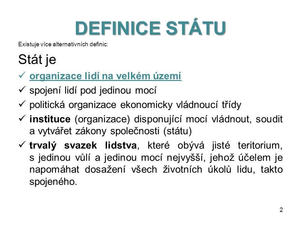 Inovace bez legrace CZ.1.07/1.1.12/01.0070 Tento projekt je spolufinancován Evropským sociálním fondem a státním rozpočtem České republiky.. STÁT Auto