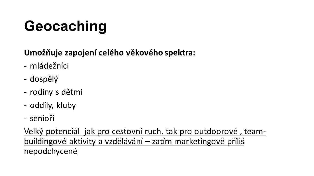 Geocaching Umožňuje zapojení celého věkového spektra: -mládežníci -dospělý -rodiny s dětmi -oddíly, kluby -senioři Velký potenciál jak pro cestovní ru