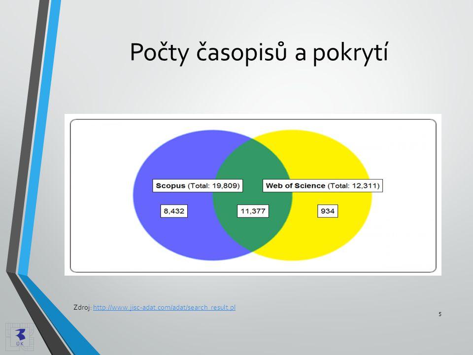 Počty časopisů a pokrytí 5 Zdroj: http://www.jisc-adat.com/adat/search_result.plhttp://www.jisc-adat.com/adat/search_result.pl