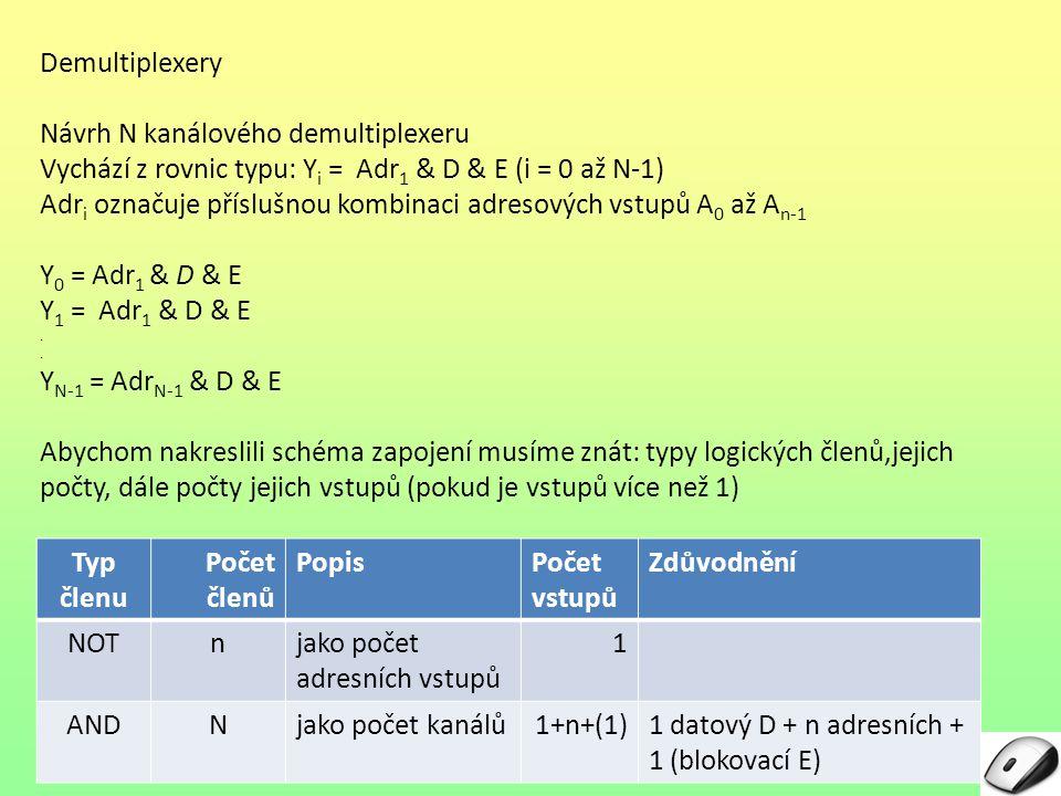 Demultiplexery Návrh N kanálového demultiplexeru Vychází z rovnic typu: Yi Yi = Adr 1 & D & E (i = 0 až N-1) Adr i označuje příslušnou kombinaci adres