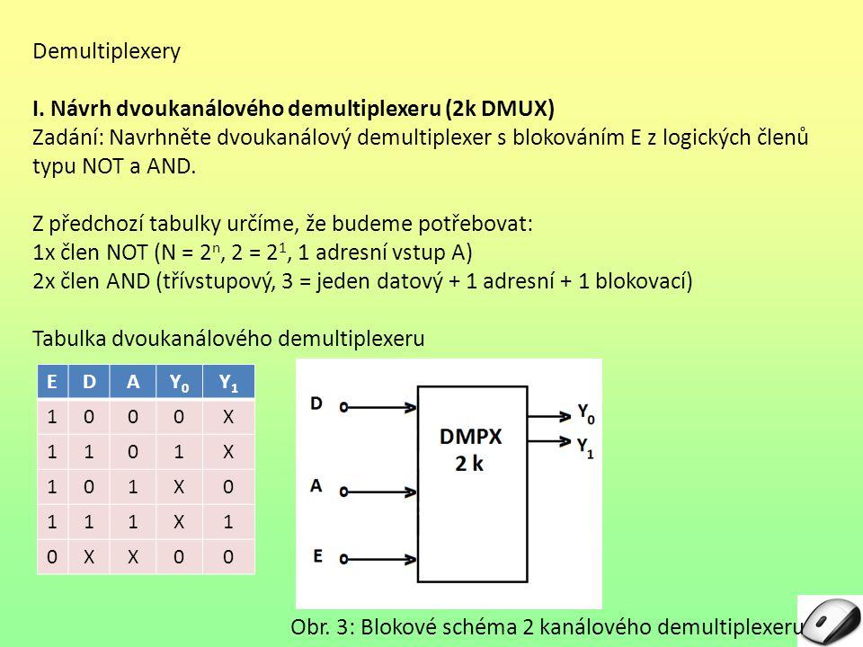 Demultiplexery I. Návrh dvoukanálového demultiplexeru (2k DMUX) Zadání: Navrhněte dvoukanálový demultiplexer s blokováním E z logických členů typu NOT