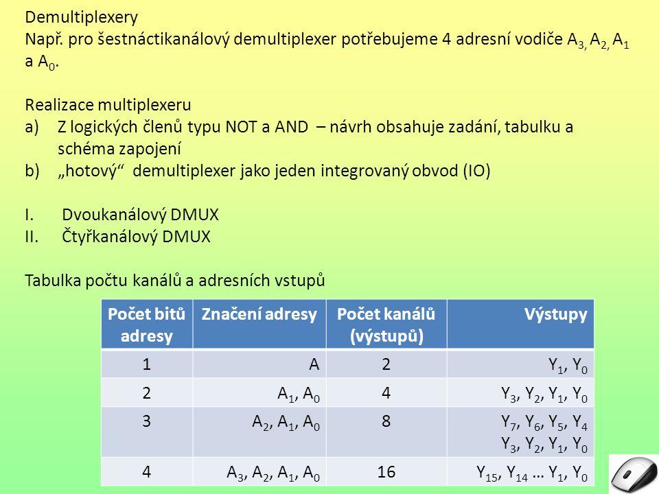 Demultiplexery Např. pro šestnáctikanálový demultiplexer potřebujeme 4 adresní vodiče A 3, A 2, A1A1 a A0.A0. Realizace multiplexeru a)Z logických čle