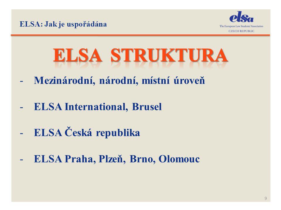 ELSA: Jak je uspořádána 9 -Mezinárodní, národní, místní úroveň -ELSA International, Brusel -ELSA Česká republika -ELSA Praha, Plzeň, Brno, Olomouc