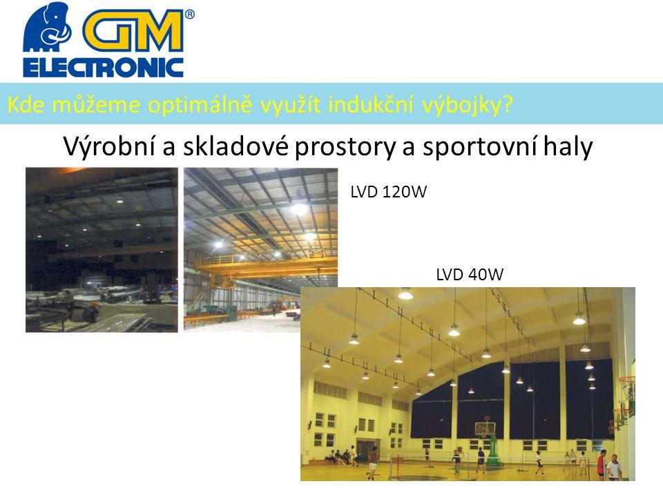 Kde můžeme optimálně využít indukční výbojky? Výrobní a skladové prostory a sportovní haly LVD 120W LVD 40W 10