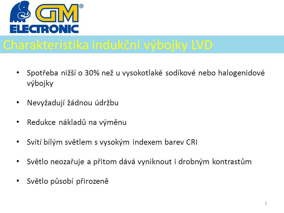 Charakteristika indukční výbojky LVD • Spotřeba nižší o 30% než u vysokotlaké sodíkové nebo halogenidové výbojky • Nevyžadují žádnou údržbu • Redukce