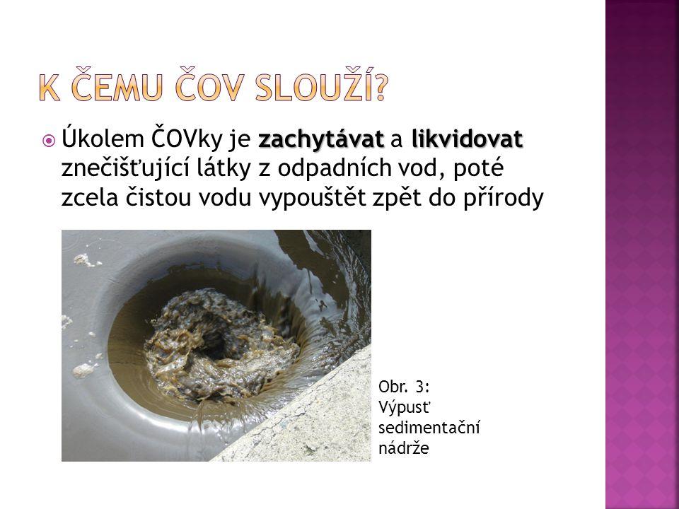 zachytávatlikvidovat  Úkolem ČOVky je zachytávat a likvidovat znečišťující látky z odpadních vod, poté zcela čistou vodu vypouštět zpět do přírody Ob