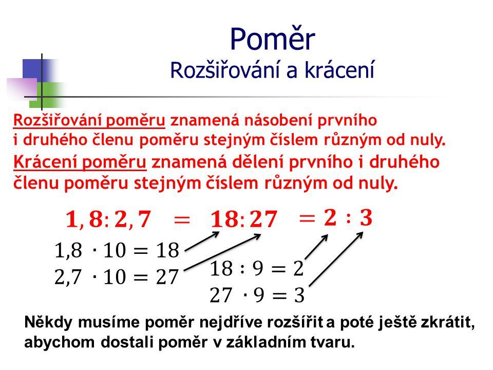 Poměr Rozšiřování a krácení Rozšiřování poměru znamená násobení prvního i druhého členu poměru stejným číslem různým od nuly. Někdy musíme poměr nejdř