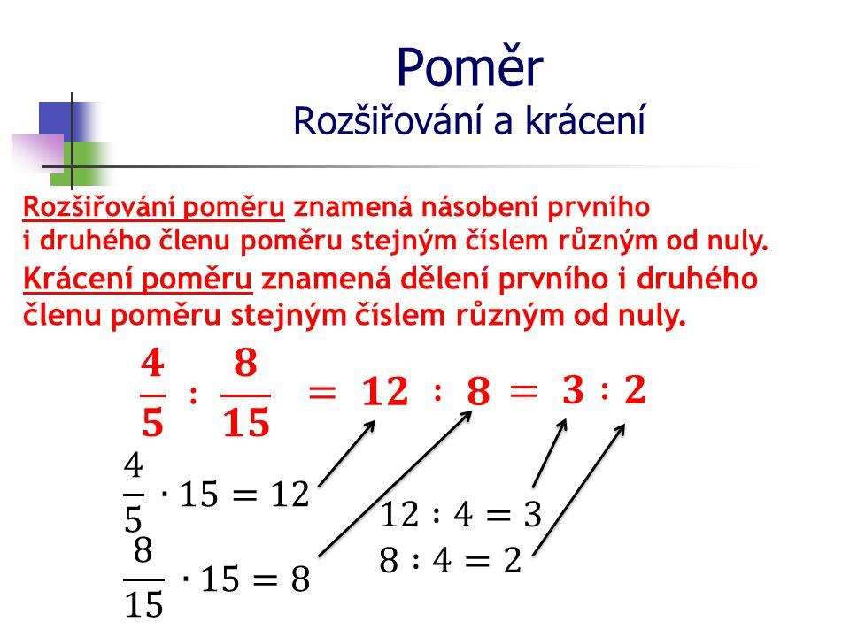Poměr Rozšiřování a krácení Rozšiřování poměru znamená násobení prvního i druhého členu poměru stejným číslem různým od nuly. Krácení poměru znamená d