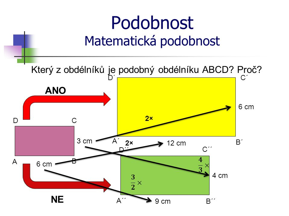 Podobnost Matematická podobnost 6 cm 3 cm 12 cm 6 cm ANO A´ B´ C´ A D´ B CD Podobné jsou takové útvary, které mají stejný poměr vzdáleností odpovídajících si bodů.