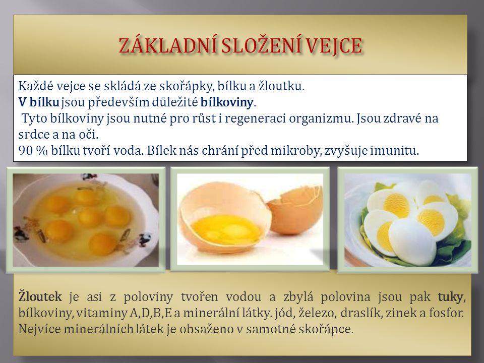 Každé vejce se skládá ze skořápky, bílku a žloutku. V bílku jsou především důležité bílkoviny. Tyto bílkoviny jsou nutné pro růst i regeneraci organiz