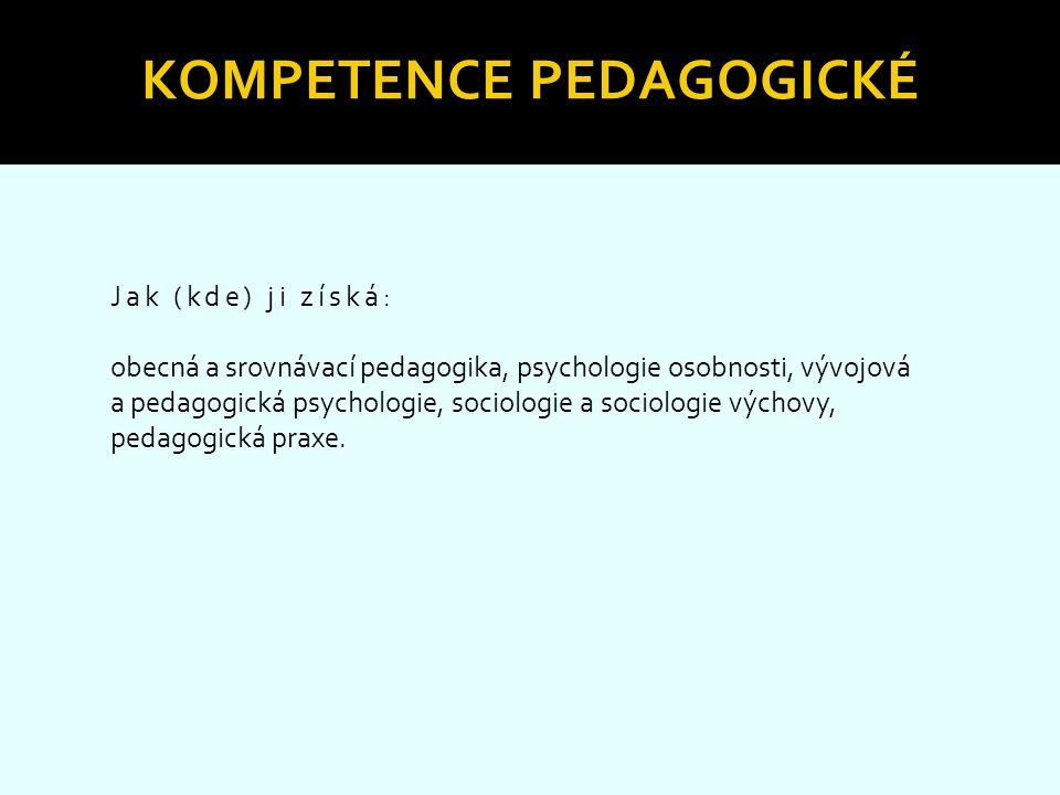 KOMPETENCE PEDAGOGICKÉ Jak (kde) ji získá: obecná a srovnávací pedagogika, psychologie osobnosti, vývojová a pedagogická psychologie, sociologie a soc