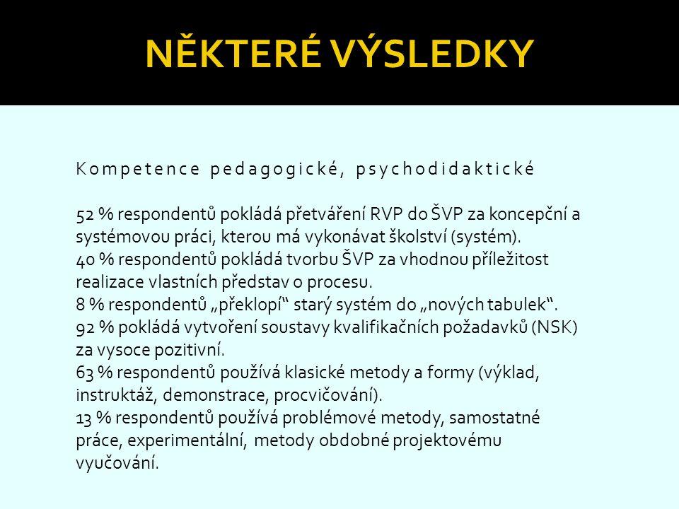 NĚKTERÉ VÝSLEDKY Kompetence pedagogické, psychodidaktické 52 % respondentů pokládá přetváření RVP do ŠVP za koncepční a systémovou práci, kterou má vy