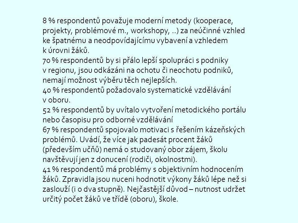 8 % respondentů považuje moderní metody (kooperace, projekty, problémové m., workshopy,..) za neúčinné vzhled ke špatnému a neodpovídajícímu vybavení