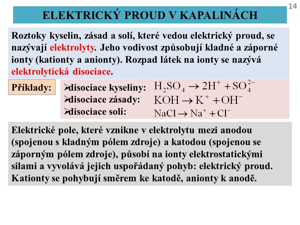 14 ELEKTRICKÝ PROUD V KAPALINÁCH Roztoky kyselin, zásad a solí, které vedou elektrický proud, se nazývají elektrolyty. Jeho vodivost způsobují kladné
