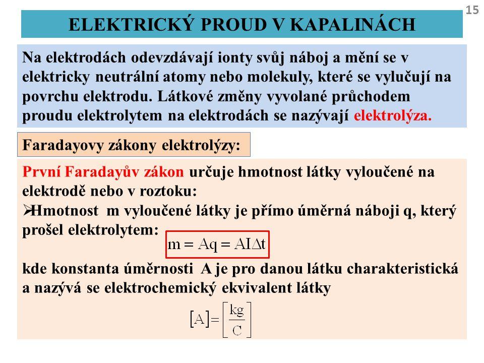 15 Na elektrodách odevzdávají ionty svůj náboj a mění se v elektricky neutrální atomy nebo molekuly, které se vylučují na povrchu elektrodu. Látkové z
