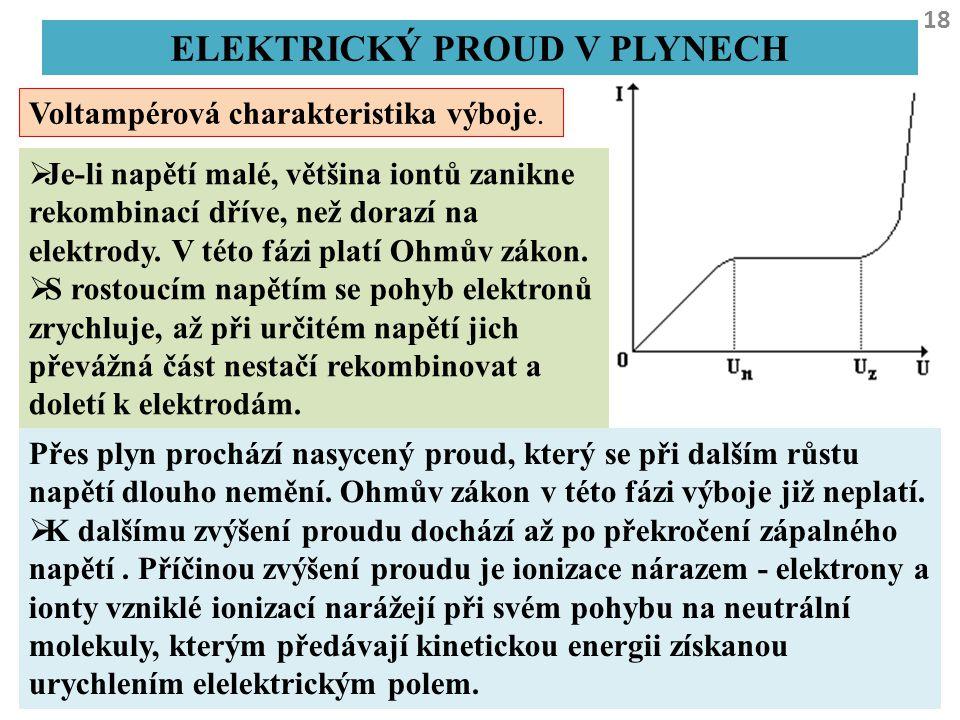 18 ELEKTRICKÝ PROUD V PLYNECH Voltampérová charakteristika výboje.  Je-li napětí malé, většina iontů zanikne rekombinací dříve, než dorazí na elektro