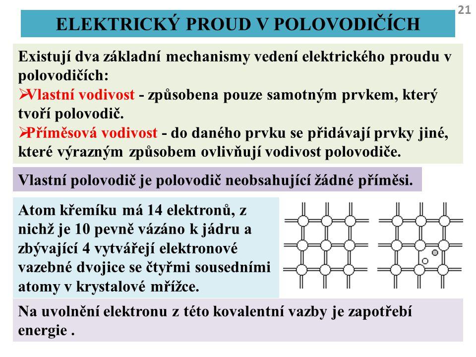 21 ELEKTRICKÝ PROUD V POLOVODIČÍCH Existují dva základní mechanismy vedení elektrického proudu v polovodičích:  Vlastní vodivost - způsobena pouze sa