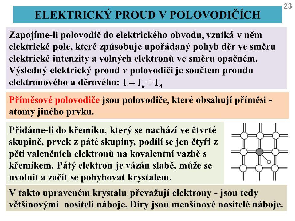 23 ELEKTRICKÝ PROUD V POLOVODIČÍCH Zapojíme-li polovodič do elektrického obvodu, vzniká v něm elektrické pole, které způsobuje upořádaný pohyb děr ve