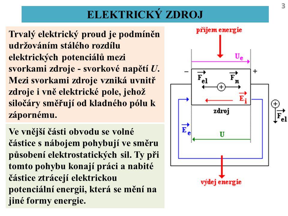 3 ELEKTRICKÝ ZDROJ Trvalý elektrický proud je podmíněn udržováním stálého rozdílu elektrických potenciálů mezi svorkami zdroje - svorkové napětí U. Me