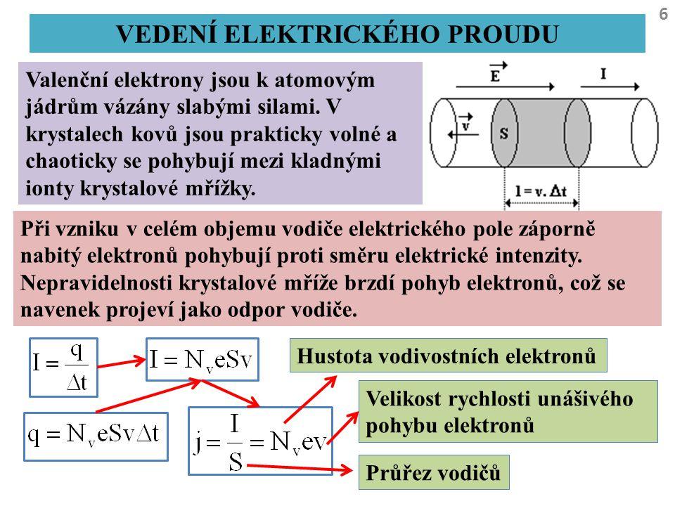6 VEDENÍ ELEKTRICKÉHO PROUDU Valenční elektrony jsou k atomovým jádrům vázány slabými silami. V krystalech kovů jsou prakticky volné a chaoticky se po