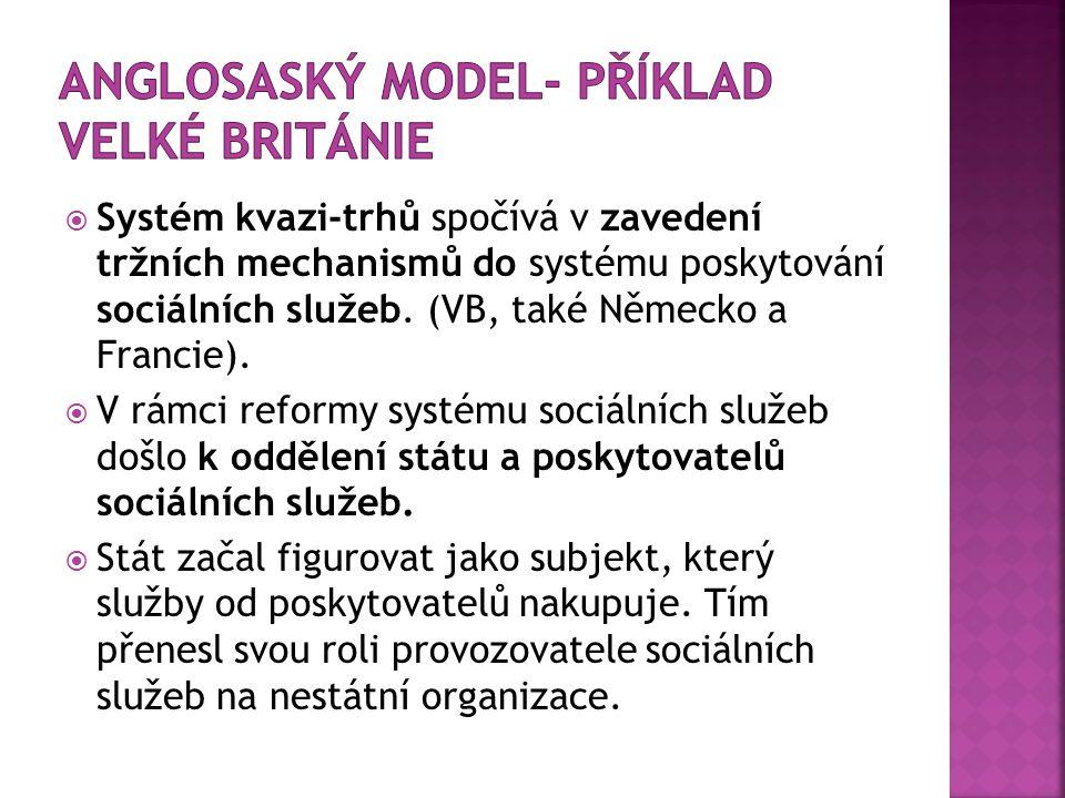  Systém kvazi-trhů spočívá v zavedení tržních mechanismů do systému poskytování sociálních služeb. (VB, také Německo a Francie).  V rámci reformy sy