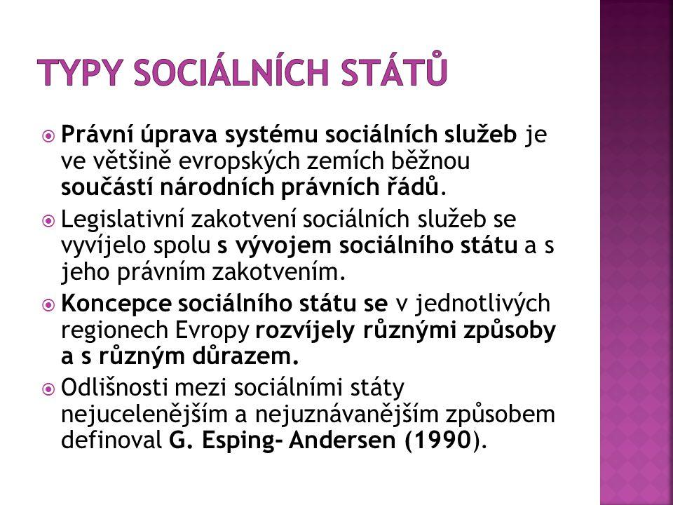  Právní úprava systému sociálních služeb je ve většině evropských zemích běžnou součástí národních právních řádů.  Legislativní zakotvení sociálních