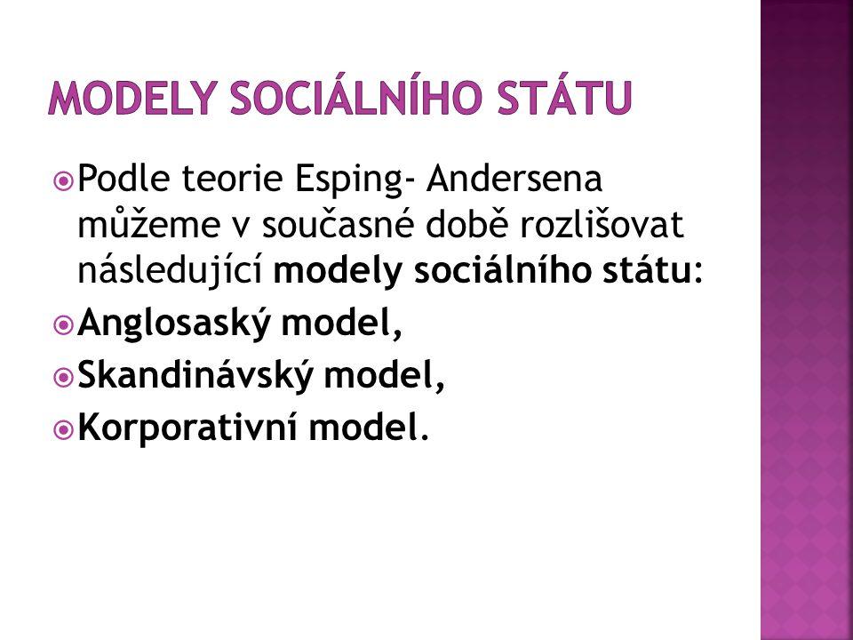  Podle teorie Esping- Andersena můžeme v současné době rozlišovat následující modely sociálního státu:  Anglosaský model,  Skandinávský model,  Ko