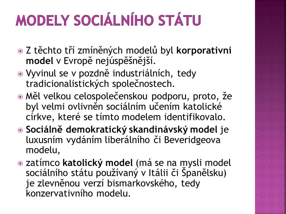 Z těchto tří zmíněných modelů byl korporativní model v Evropě nejúspěšnější.  Vyvinul se v pozdně industriálních, tedy tradicionalistických společn
