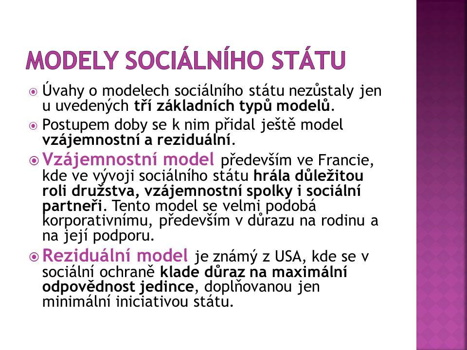  Úvahy o modelech sociálního státu nezůstaly jen u uvedených tří základních typů modelů.  Postupem doby se k nim přidal ještě model vzájemnostní a r