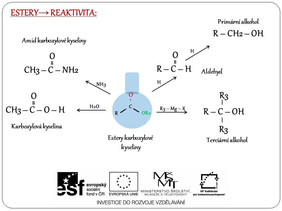 ESTERY → REAKTIVITA: R3 – Mg – X H2O NH3 H CH3 – C – O – H O = CH3 – C – NH2 O = R – C – H O = H R – CH2 – OH R – C – OH – – R3 Karboxylová kyselina T
