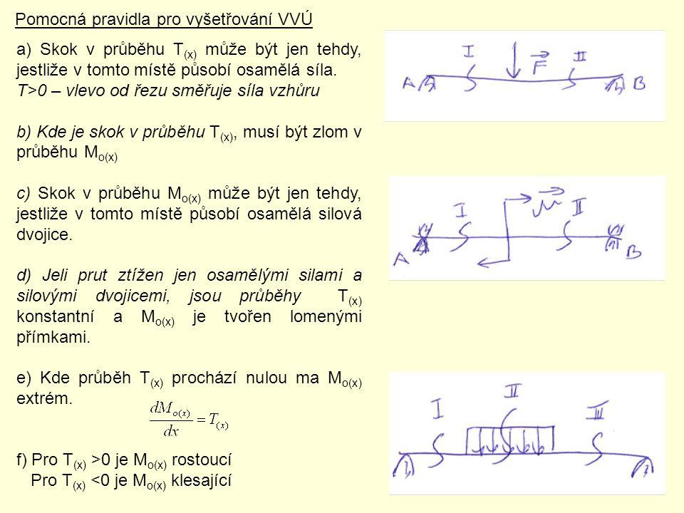 Pomocná pravidla pro vyšetřování VVÚ a) Skok v průběhu T (x) může být jen tehdy, jestliže v tomto místě působí osamělá síla. T>0 – vlevo od řezu směřu