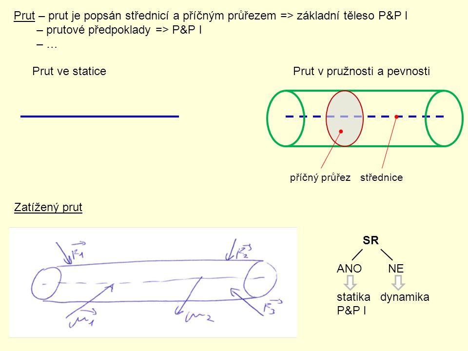 Prut – prut je popsán střednicí a příčným průřezem => základní těleso P&P I – prutové předpoklady => P&P I – … Prut ve staticePrut v pružnosti a pevno