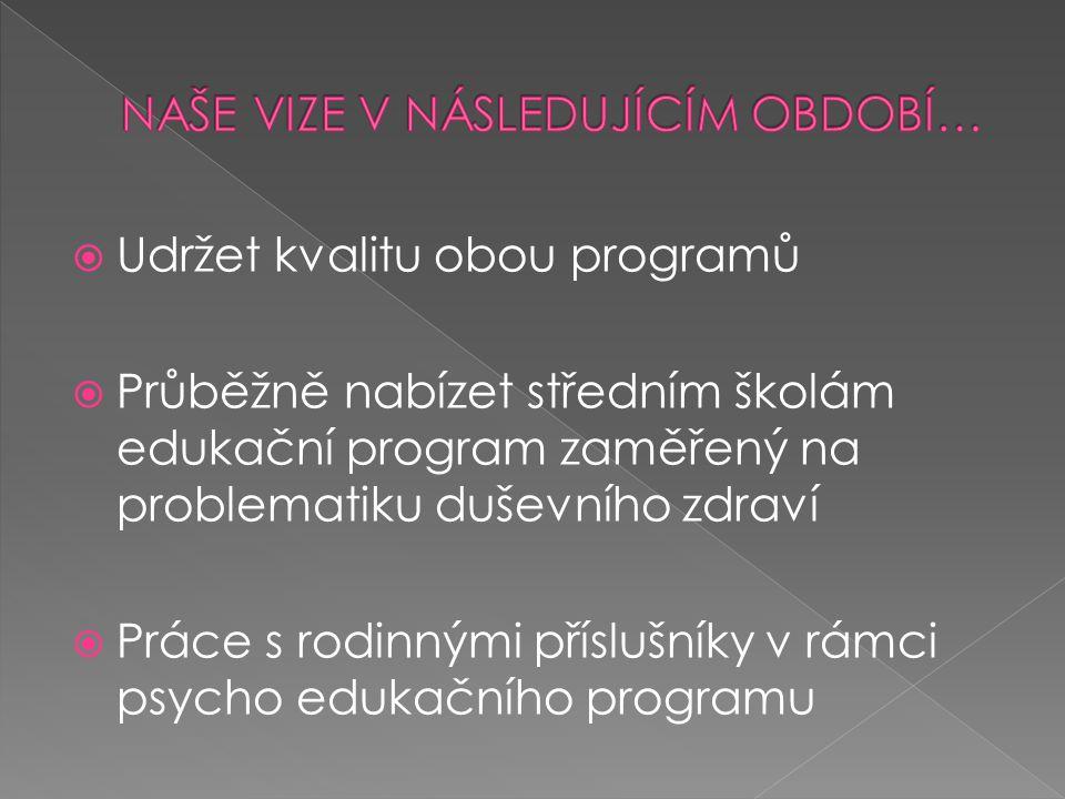  Udržet kvalitu obou programů  Průběžně nabízet středním školám edukační program zaměřený na problematiku duševního zdraví  Práce s rodinnými přísl