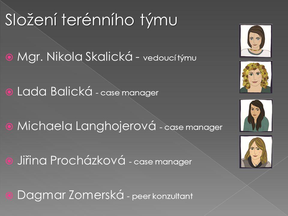 Složení terénního týmu  Mgr. Nikola Skalická - vedoucí týmu  Lada Balická - case manager  Michaela Langhojerová - case manager  Jiřina Procházková