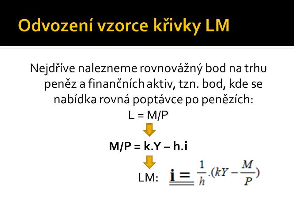 Nejdříve nalezneme rovnovážný bod na trhu peněz a finančních aktiv, tzn. bod, kde se nabídka rovná poptávce po penězích: L = M/P M/P = k.Y – h.i LM: h
