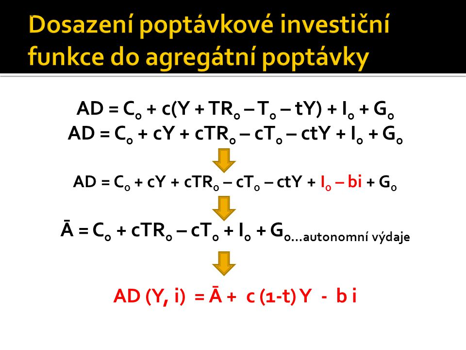 AD = C 0 + c(Y + TR 0 – T 0 – tY) + I 0 + G 0 AD = C 0 + cY + cTR 0 – cT 0 – ctY + I 0 + G 0 AD = C 0 + cY + cTR 0 – cT 0 – ctY + I 0 – bi + G 0 Ā = C