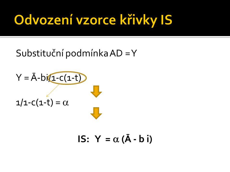 Substituční podmínka AD = Y Y = Ā-bi/1-c(1-t) 1/1-c(1-t) =  IS: Y =  (Ā - b i)