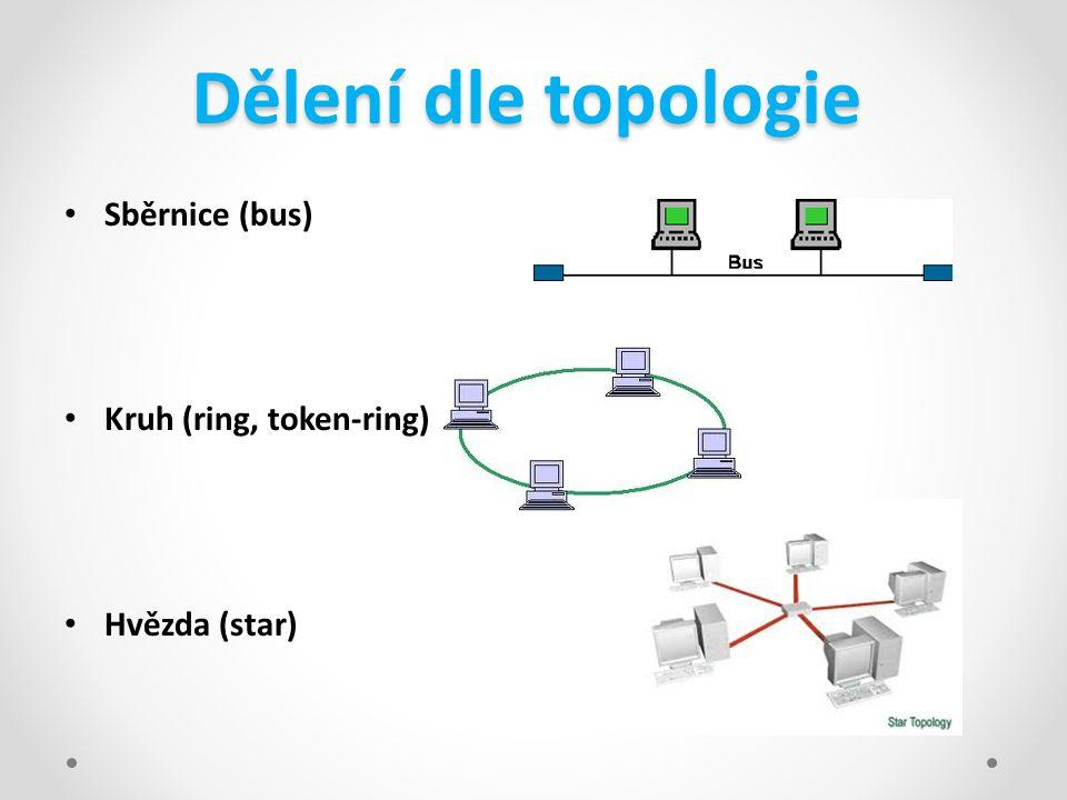 Dělení dle topologie • Sběrnice (bus) • Kruh (ring, token-ring) • Hvězda (star)