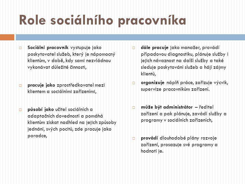 Role sociálního pracovníka  Sociální pracovník vystupuje jako poskytovatel služeb, který je nápomocný klientům, v době, kdy sami nezvládnou vykonávat