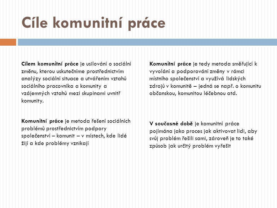 Cíle komunitní práce Cílem komunitní práce je usilování o sociální změnu, kterou uskutečníme prostřednictvím analýzy sociální situace a utvářením vzta