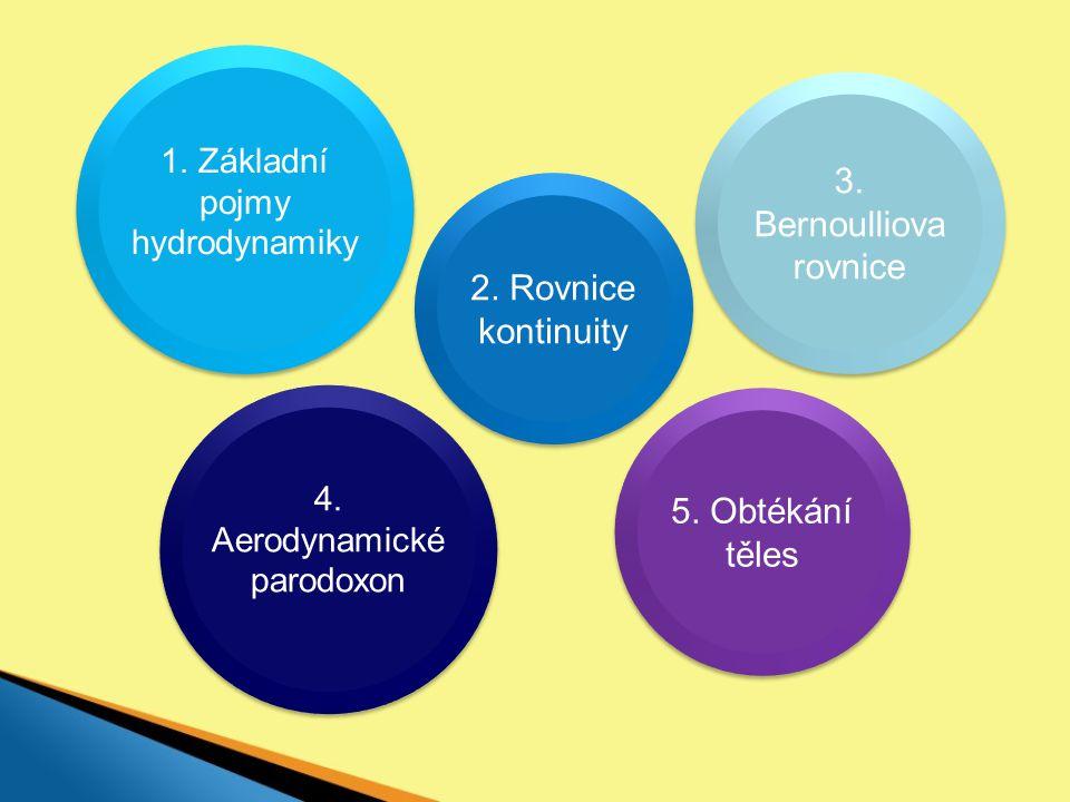 1. Základní pojmy hydrodynamiky 1. Základní pojmy hydrodynamiky 2. Rovnice kontinuity 2. Rovnice kontinuity 5. Obtékání těles 5. Obtékání těles 3. Ber