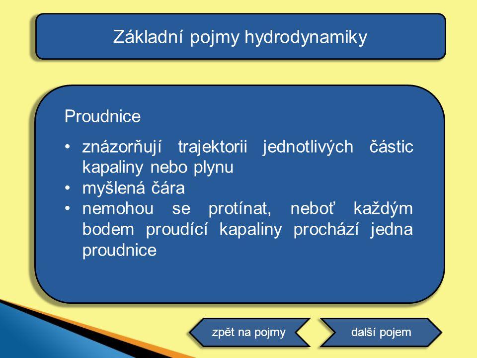 Základní pojmy hydrodynamiky Proudnice •znázorňují trajektorii jednotlivých částic kapaliny nebo plynu •myšlená čára •nemohou se protínat, neboť každý