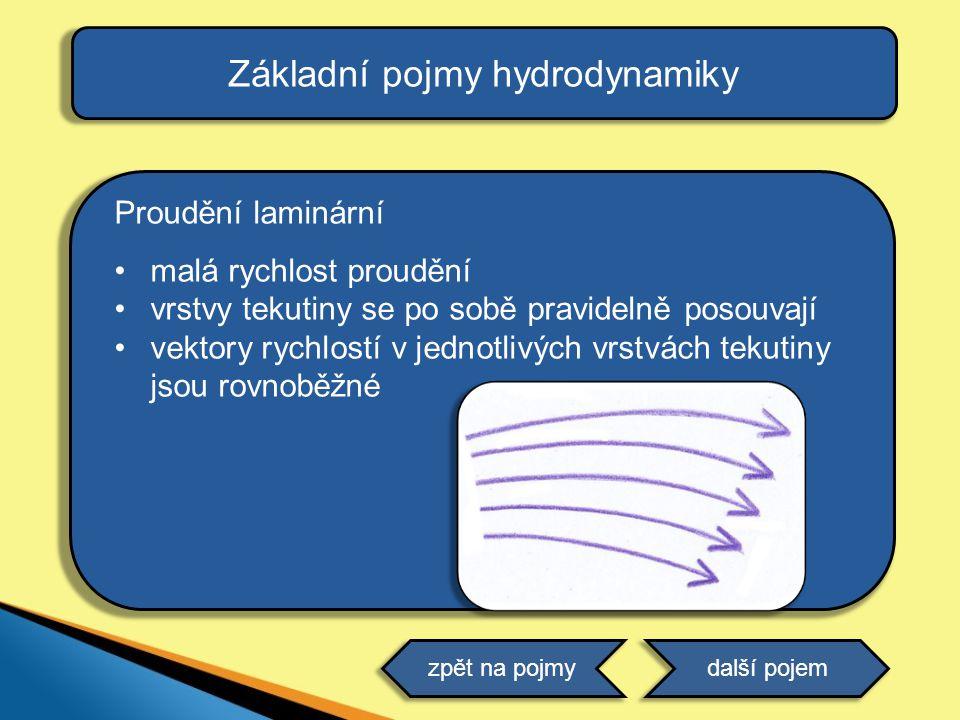 Základní pojmy hydrodynamiky Proudění laminární •malá rychlost proudění •vrstvy tekutiny se po sobě pravidelně posouvají •vektory rychlostí v jednotli