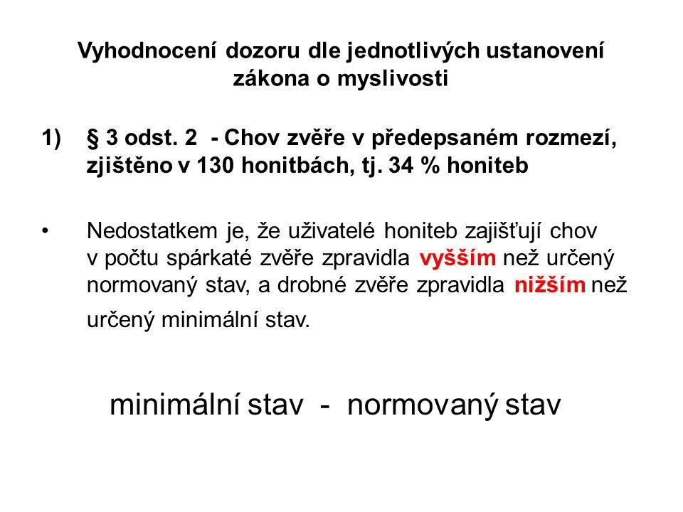 9) § 12 odst.1 - Počet mysliveckých stráží, zjištěno v 36 honitbách, tj.