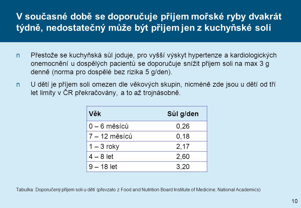 V současné době se doporučuje přijem mořské ryby dvakrát týdně, nedostatečný může být přijem jen z kuchyňské soli nPřestože se kuchyňská sůl joduje, pro vyšší výskyt hypertenze a kardiologických onemocnění u dospělých pacientů se doporučuje snížit přijem soli na max 3 g denně (norma pro dospělé bez rizika 5 g/den).